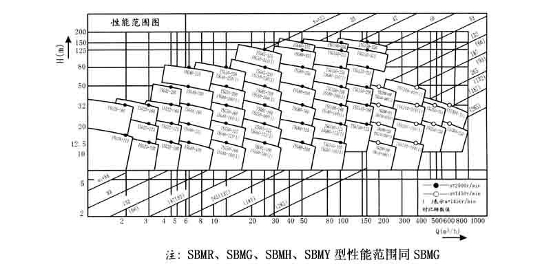 3okw-6电机二路接线图